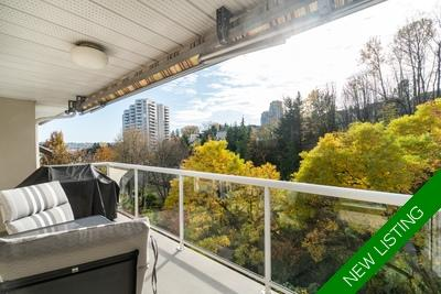 Fraserview Townhouse for sale: Fraserview Park 2 bedroom 1,890 sq.ft. (Listed 2019-10-31)